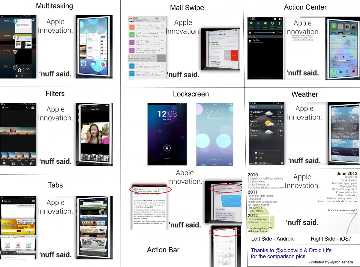 IOS7 and Android Comparison